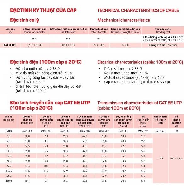 Đặc tính kỹ thuật cáp mạng Cadivi LAN CAT 5E